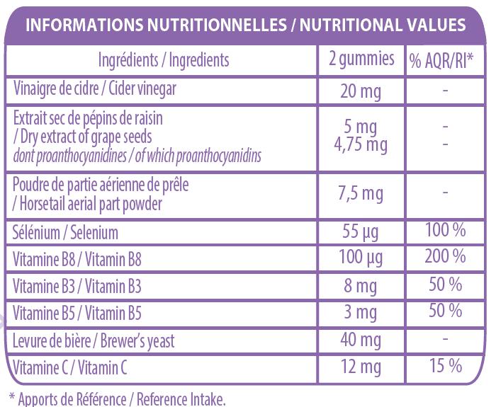 Nutrition post-natale