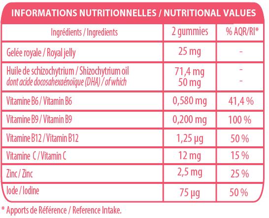 Compléments alimentaire grossesse